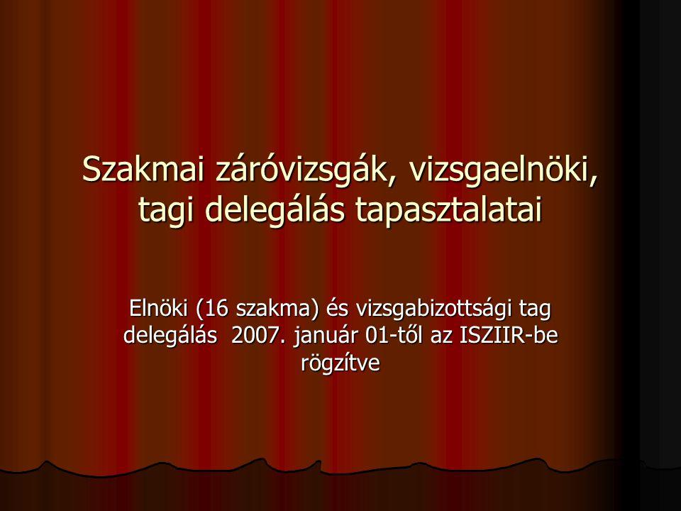 Országos szakmai vizsgaelnöki névjegyzékre pályázat 31/2004.