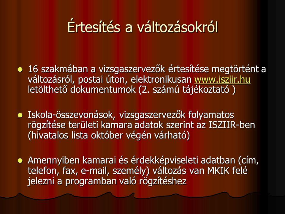 16 szakmában a vizsgaszervezők értesítése megtörtént a változásról, postai úton, elektronikusan www.isziir.hu letölthető dokumentumok (2. számú tájéko