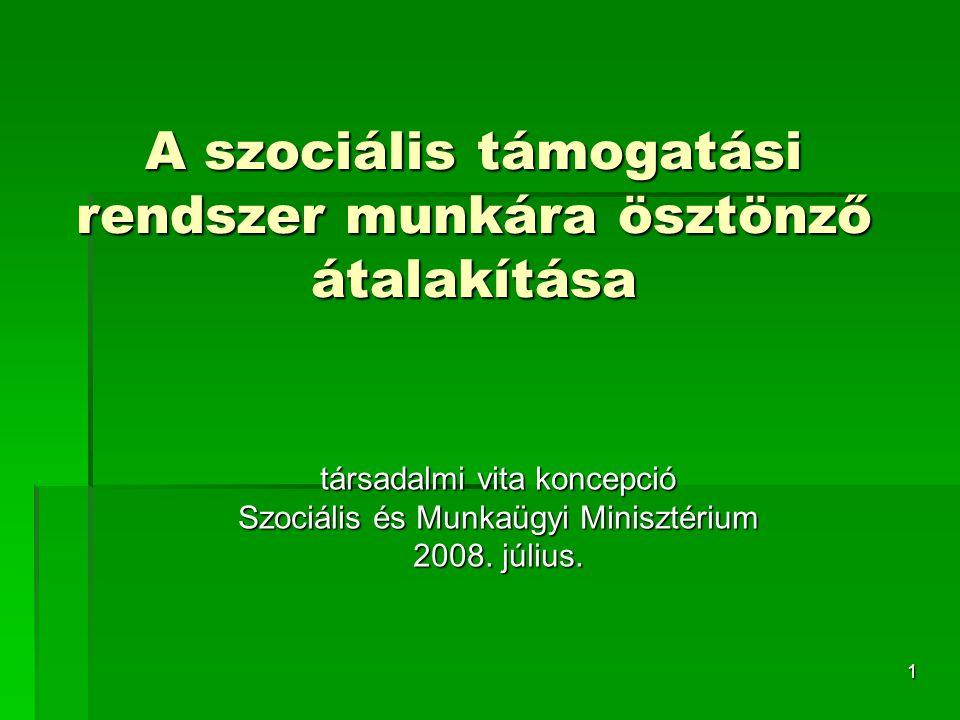 1 A szociális támogatási rendszer munkára ösztönző átalakítása társadalmi vita koncepció Szociális és Munkaügyi Minisztérium 2008.