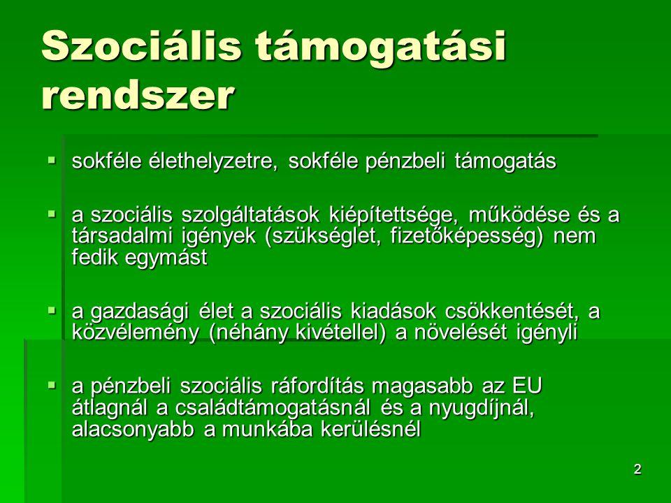 2 Szociális támogatási rendszer  sokféle élethelyzetre, sokféle pénzbeli támogatás  a szociális szolgáltatások kiépítettsége, működése és a társadalmi igények (szükséglet, fizetőképesség) nem fedik egymást  a gazdasági élet a szociális kiadások csökkentését, a közvélemény (néhány kivétellel) a növelését igényli  a pénzbeli szociális ráfordítás magasabb az EU átlagnál a családtámogatásnál és a nyugdíjnál, alacsonyabb a munkába kerülésnél