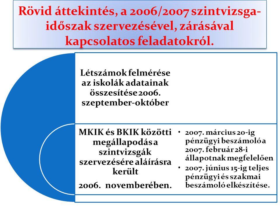 Rövid áttekintés, a 2006/2007 szintvizsga- időszak szervezésével, zárásával kapcsolatos feladatokról.