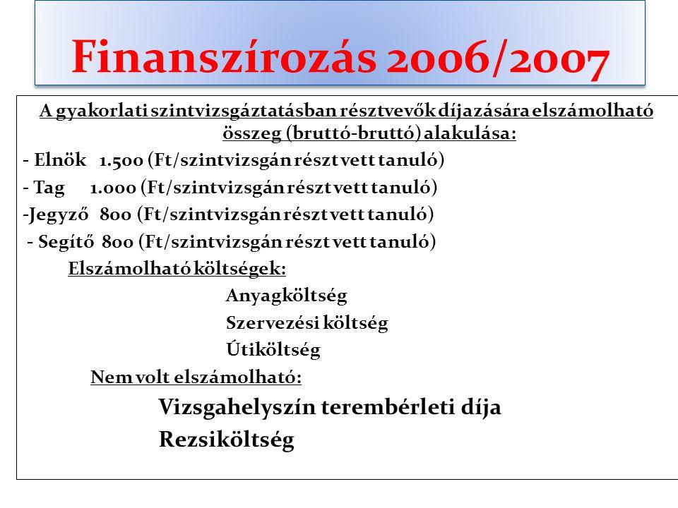 Finanszírozás 2006/2007 A gyakorlati szintvizsgáztatásban résztvevők díjazására elszámolható összeg (bruttó-bruttó) alakulása: - Elnök 1.500 (Ft/szintvizsgán részt vett tanuló) - Tag1.000 (Ft/szintvizsgán részt vett tanuló) -Jegyző 800 (Ft/szintvizsgán részt vett tanuló) - Segítő 800 (Ft/szintvizsgán részt vett tanuló) Elszámolható költségek: Anyagköltség Szervezési költség Útiköltség Nem volt elszámolható: Vizsgahelyszín terembérleti díja Rezsiköltség