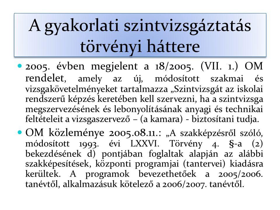 A gyakorlati szintvizsgáztatás törvényi háttere 2005.