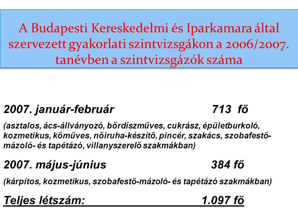 A Budapesti Kereskedelmi és Iparkamara által szervezett gyakorlati szintvizsgákon a 2006/2007.