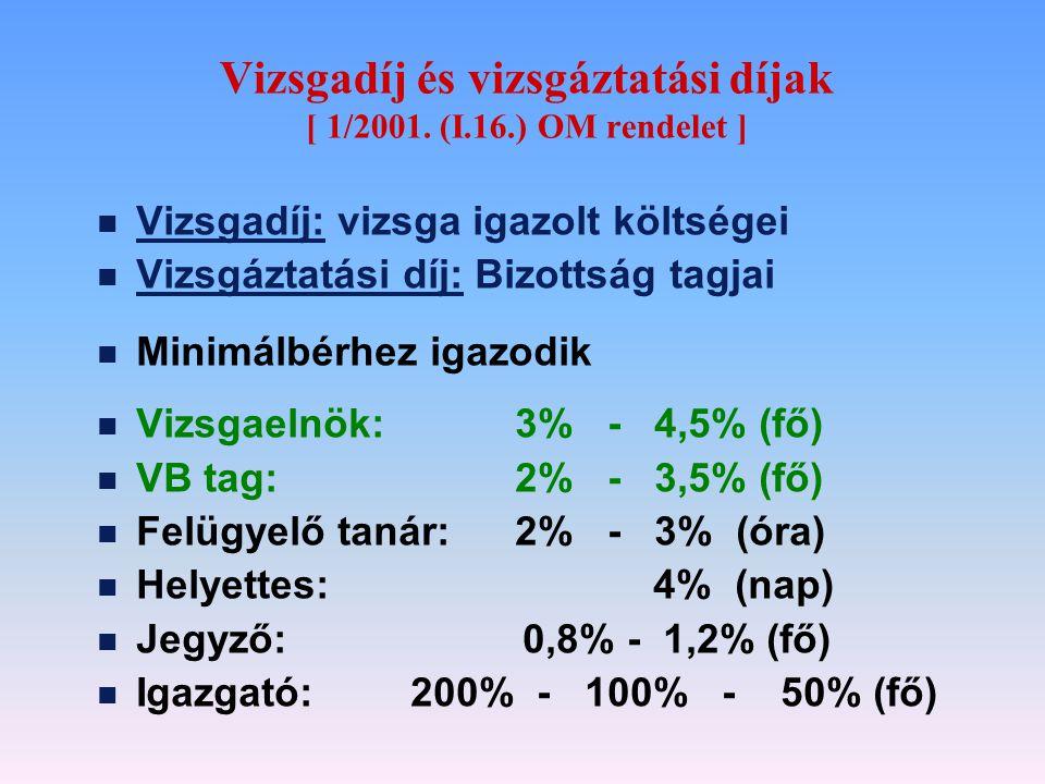Vizsgadíj és vizsgáztatási díjak [ 1/2001. (I.16.) OM rendelet ] n Vizsgadíj: vizsga igazolt költségei n Vizsgáztatási díj: Bizottság tagjai n Minimál