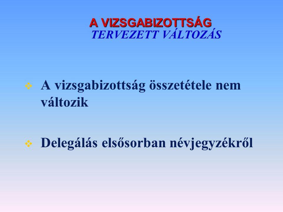 A VIZSGABIZOTTSÁG A VIZSGABIZOTTSÁG TERVEZETT VÁLTOZÁS  A vizsgabizottság összetétele nem változik  Delegálás elsősorban névjegyzékről