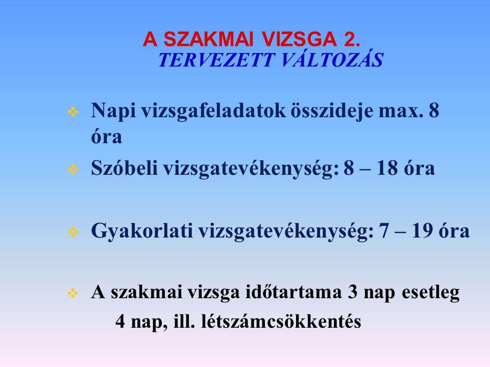 A SZAKMAI VIZSGA 2. TERVEZETT VÁLTOZÁS  Napi vizsgafeladatok összideje max. 8 óra  Szóbeli vizsgatevékenység: 8 – 18 óra  Gyakorlati vizsgatevékeny
