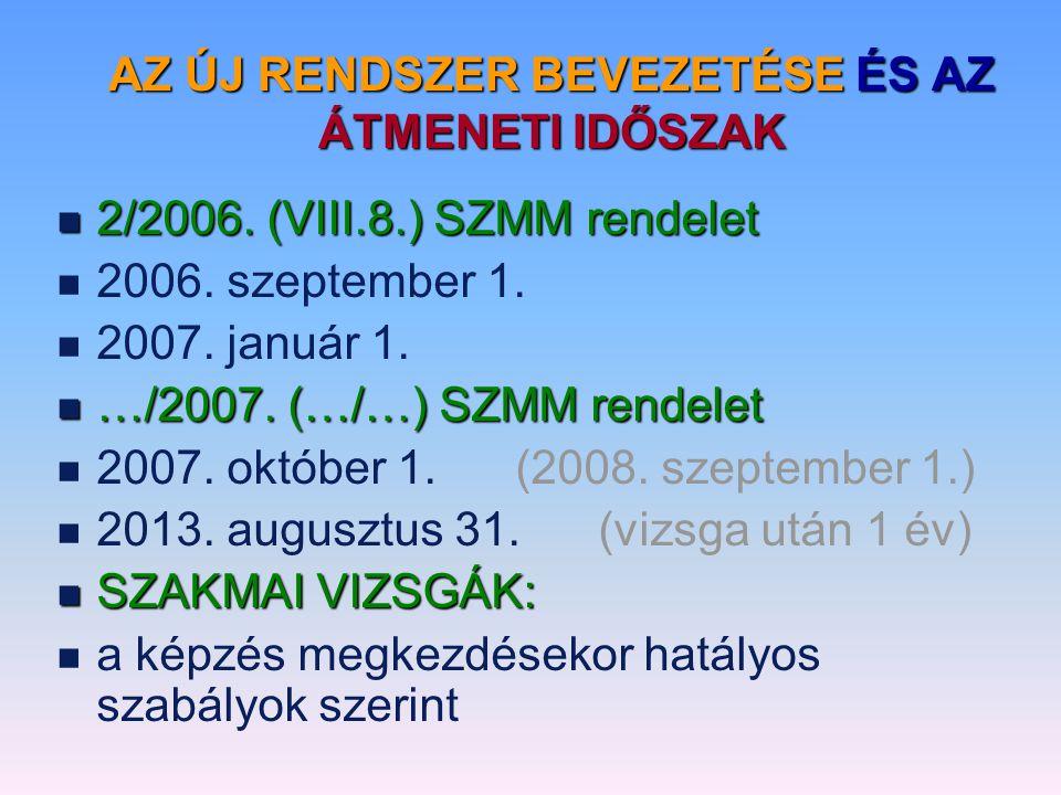 AZ ÚJ RENDSZER BEVEZETÉSE ÉS AZ ÁTMENETI IDŐSZAK n 2/2006. (VIII.8.) SZMM rendelet n 2006. szeptember 1. n 2007. január 1. n …/2007. (…/…) SZMM rendel