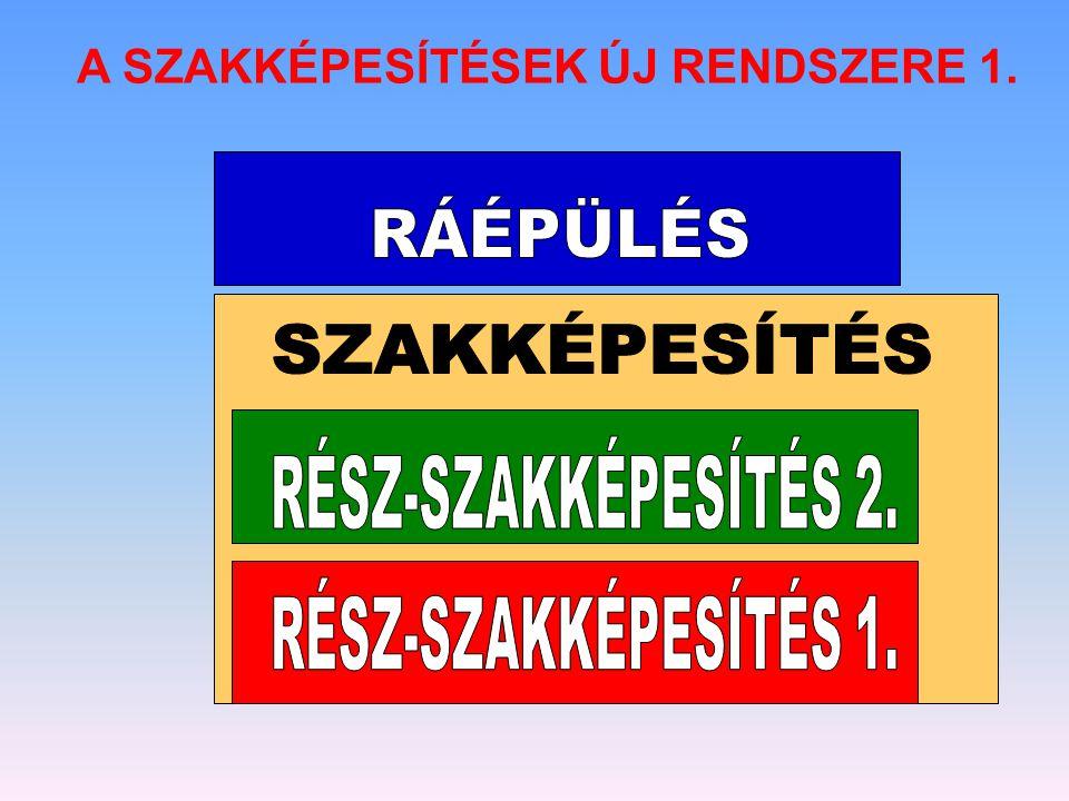 A SZAKKÉPESÍTÉSEK ÚJ RENDSZERE 1.