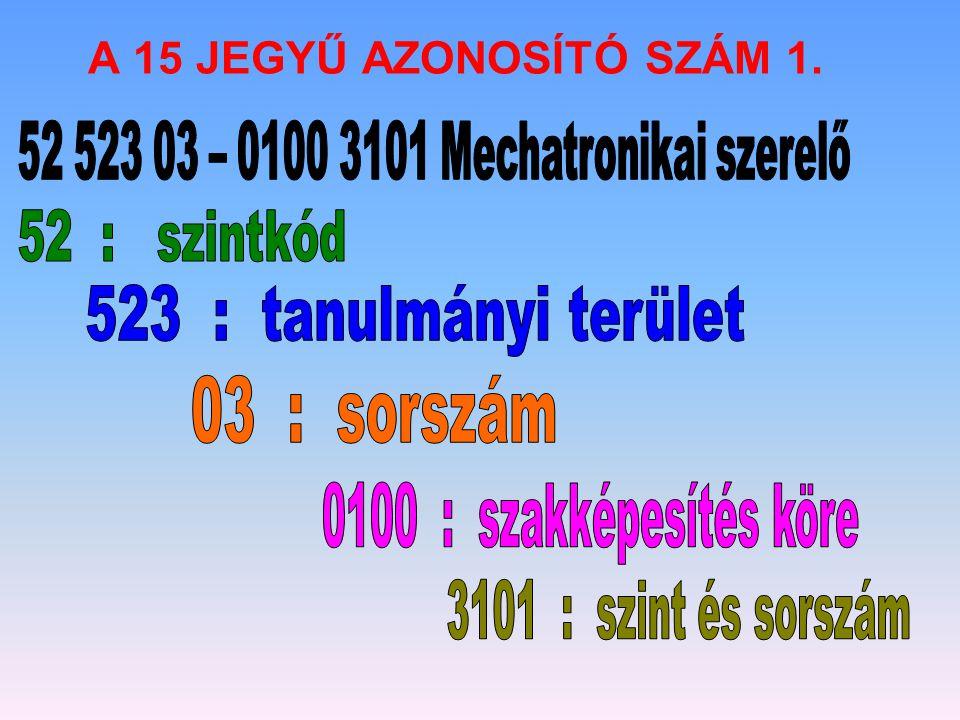 A 15 JEGYŰ AZONOSÍTÓ SZÁM 1.
