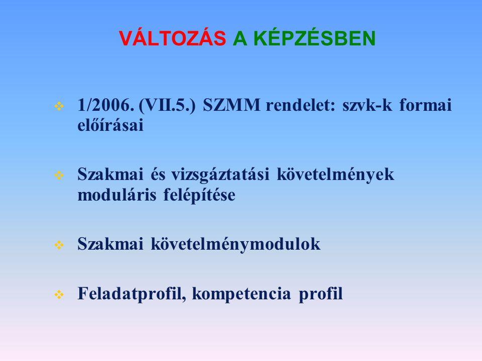 VÁLTOZÁS A KÉPZÉSBEN  1/2006. (VII.5.) SZMM rendelet: szvk-k formai előírásai  Szakmai és vizsgáztatási követelmények moduláris felépítése  Szakmai