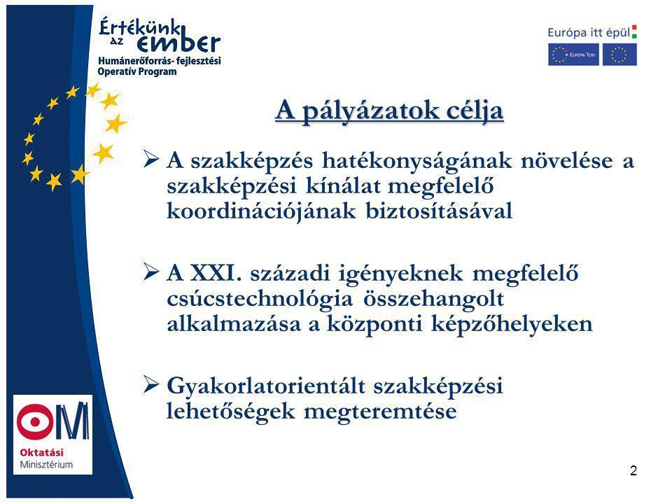 2 A pályázatok célja  A szakképzés hatékonyságának növelése a szakképzési kínálat megfelelő koordinációjának biztosításával  A XXI.