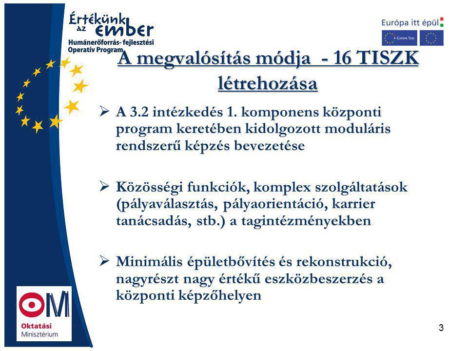 3 A megvalósítás módja - 16 TISZK létrehozása  A 3.2 intézkedés 1.
