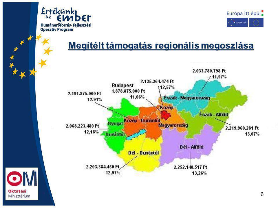 6 Megítélt támogatás regionális megoszlása