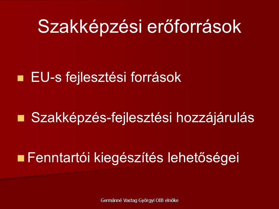 Hozzáférés feltételei TISZK-ek létesítése TISZK-ekbe való tömörülés RFKB ajánlásainak elfogadása Germánné Vastag Györgyi OIB elnöke
