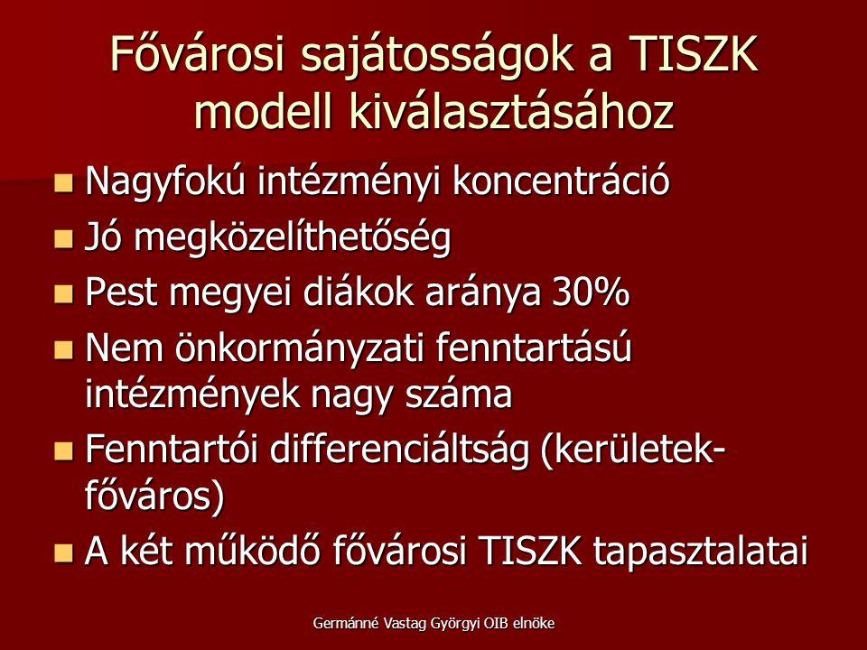 A TISZK-be társult iskolák Önálló jogi személyek Pedagógiai programja /helyi tanterve/ részben összehangolt Szakképzési profilja tisztább Munkaerő gazdálkodása összehangoltabbá válhat Germánné Vastag Györgyi OIB elnöke