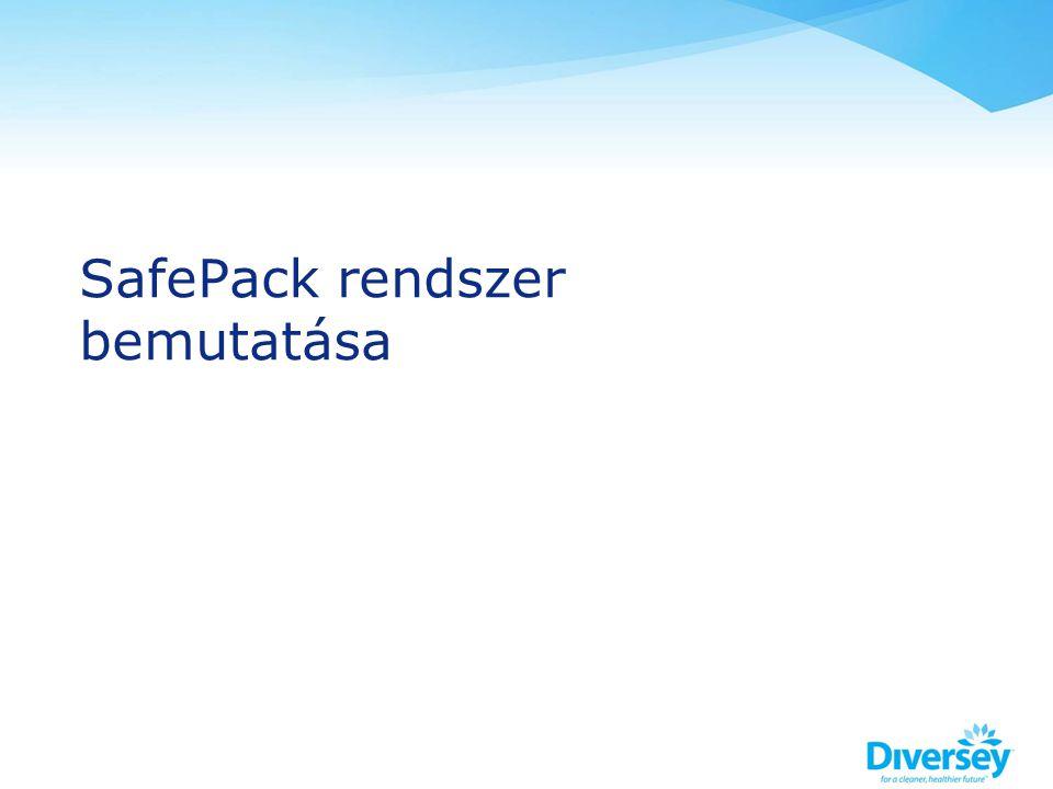 SafePack rendszer bemutatása
