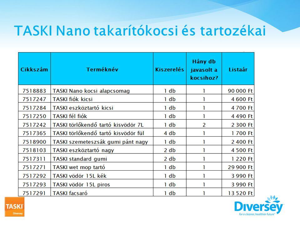 TASKI Nano takarítókocsi és tartozékai