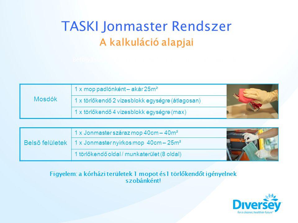 TASKI Jonmaster Rendszer A kalkuláció alapjai Mosdók 1 x mop padlónként – akár 25m² 1 x törlőkendő 2 vizesblokk egységre (átlagosan) 1 x törlőkendő 4 vizesblokk egységre (max) Befolyásolják a helyi viszonyok és a szennyeződés mértéke Belső felületek 1 x Jonmaster száraz mop 40cm – 40m² 1 x Jonmaster nyirkos mop 40cm – 25m² 1 törlőkendő oldal / munkaterület (8 oldal) Figyelem: a kórházi területek 1 mopot és1 törlőkendőt igényelnek szobánként!