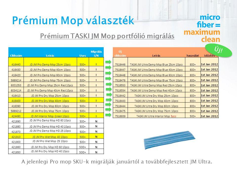 Prémium Mop választék CikkszámLeírásUses Migrálás I/N Új cikkszámLeíráshasználatIdőzítés 416440JD JM Pro Damp Mop 25cm 10pcs500+ I 7518446TASKI JM Ultra Damp Mop Blue 25cm 10pcs800+ 1st Jan 2012 416430JD JM Pro Damp Mop 40cm 10pcs500+ I 7518447TASKI JM Ultra Damp Mop Blue 40cm 10pcs800+ 1st Jan 2012 416420JD JM Pro Damp Mop 60cm 10pcs500+ I 7518448TASKI JM Ultra Damp Mop Blue 60cm 10pcs800+ 1st Jan 2012 5889214JD JM Pro Damp Mop 75cm 10pcs500+ I 7518476TASKI JM Ultra Damp Mop Blue 75cm 10pcs800+ 1st Jan 2012 6001053JD JM Pro Damp Mop 25cm Red 10pcs500+ I 7518553TASKI JM Ultra Damp Mop Red 25cm 10pcs800+ 1st Jan 2012 6034114JD JM Pro Damp Mop 40cm Red 10pcs500+ I 7518554TASKI JM Ultra Damp Mop Red 40cm 10pcs800+ 1st Jan 2012 416410JD JM Pro Dry Mop 25cm 10pcs500+ I 7518442TASKI JM Ultra Dry Mop 25cm 10pcs800+ 1st Jan 2012 416400JD JM Pro Dry Mop 40cm 10pcs500+ I 7518443TASKI JM Ultra Dry Mop 40cm 10pcs800+ 1st Jan 2012 416390JD JM Pro Dry Mop 60cm 10pcs500+ I 7518444TASKI JM Ultra Dry Mop 60cm 10pcs800+ 1st Jan 2012 5889212JD JM Pro Dry Mop 75cm 10pcs500+ I 7518475TASKI JM Ultra Dry Mop 75cm 10pcs800+ 1st Jan 2012 424490JD JM Interior Mop Green 10pcs500+ I 7518939TASKI JM Ultra Interior Mop 5pcs500+ 1st Jan 2012 421890 JD JM Pro Damp Mop HD 60 10pcs 500+ N 421880JD JM Pro Damp Mop HD 40 10pcs500+ N 421870 JD JM Pro Damp Mop HD 25 10pcs 500+ N 421910JD JM Pro Wet Mop 40 10pcs500+ N 421900 JD JM Pro Wet Mop 25 10pcs 500+ N 421860JD JM Pro Dry Mop HD 60 10pcs 500+N 421850 JD JM Pro Dry Mop HD 40 10pcs 500+N Prémium TASKI JM Mop portfólió migrálás Új.