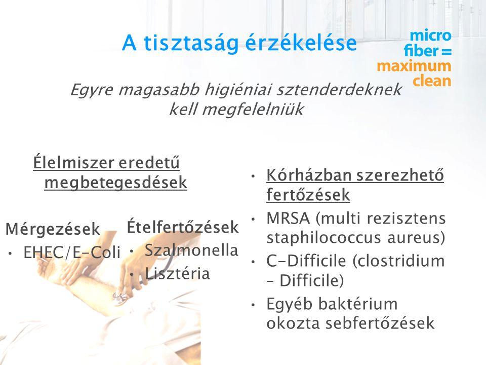 A tisztaság érzékelése Élelmiszer eredetű megbetegesdések Mérgezések EHEC/E-Coli Kórházban szerezhető fertőzések MRSA (multi rezisztens staphilococcus aureus) C-Difficile (clostridium – Difficile) Egyéb baktérium okozta sebfertőzések Egyre magasabb higiéniai sztenderdeknek kell megfelelniük Ételfertőzések Szalmonella Lisztéria