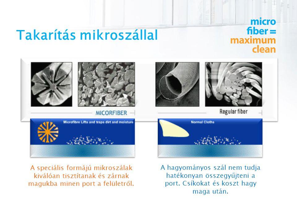 Takarítás mikroszállal A speciális formájú mikroszálak kiválóan tisztítanak és zárnak magukba minen port a felületről.