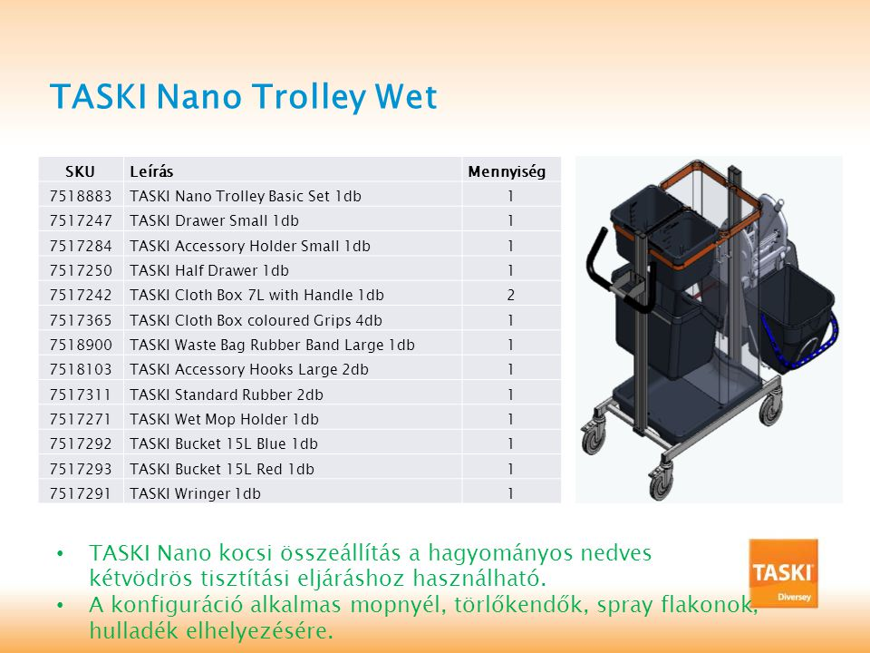TASKI Nano Trolley Wet SKULeírásMennyiség 7518883TASKI Nano Trolley Basic Set 1db1 7517247TASKI Drawer Small 1db1 7517284TASKI Accessory Holder Small 1db1 7517250TASKI Half Drawer 1db1 7517242TASKI Cloth Box 7L with Handle 1db2 7517365TASKI Cloth Box coloured Grips 4db1 7518900TASKI Waste Bag Rubber Band Large 1db1 7518103TASKI Accessory Hooks Large 2db1 7517311TASKI Standard Rubber 2db1 7517271TASKI Wet Mop Holder 1db1 7517292TASKI Bucket 15L Blue 1db1 7517293TASKI Bucket 15L Red 1db1 7517291TASKI Wringer 1db1 TASKI Nano kocsi összeállítás a hagyományos nedves kétvödrös tisztítási eljáráshoz használható.