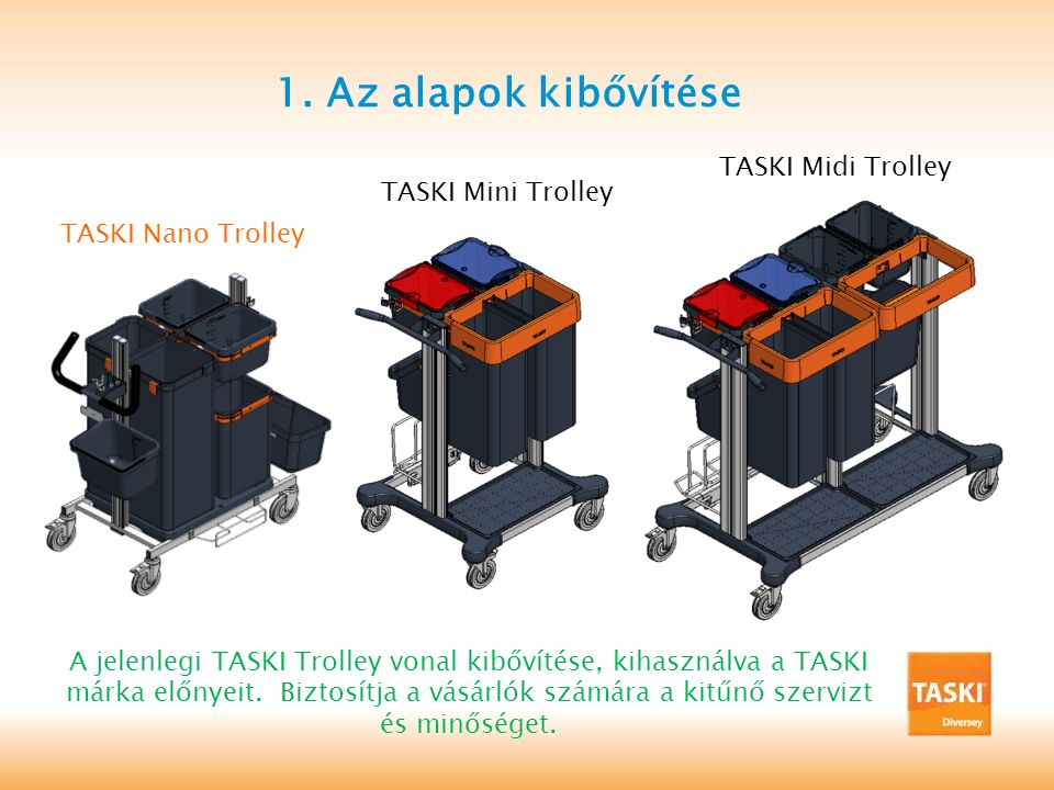 TASKI Mini Trolley TASKI Midi Trolley TASKI Nano Trolley 1.