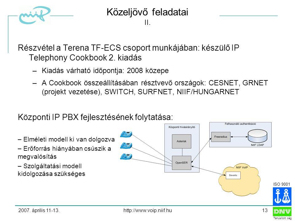 ISO 9001 Tanúsított cég 2007. április 11-13.http://www.voip.niif.hu13 Közeljövő feladatai II.