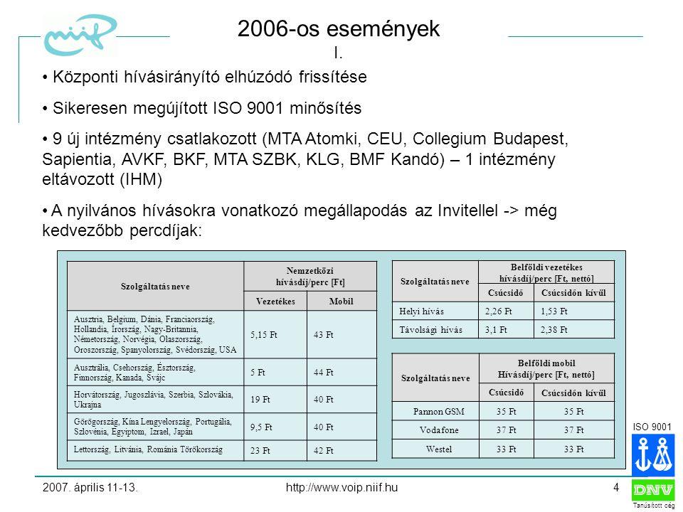 ISO 9001 Tanúsított cég 2007.április 11-13.http://www.voip.niif.hu4 2006-os események I.