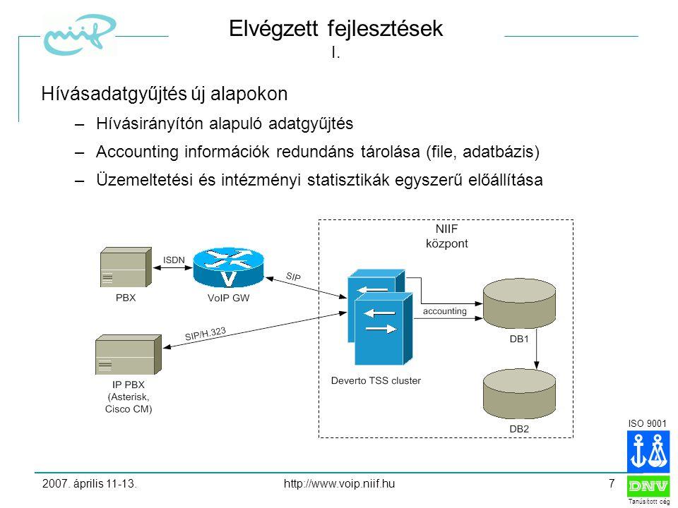 ISO 9001 Tanúsított cég 2007. április 11-13.http://www.voip.niif.hu7 Elvégzett fejlesztések I.