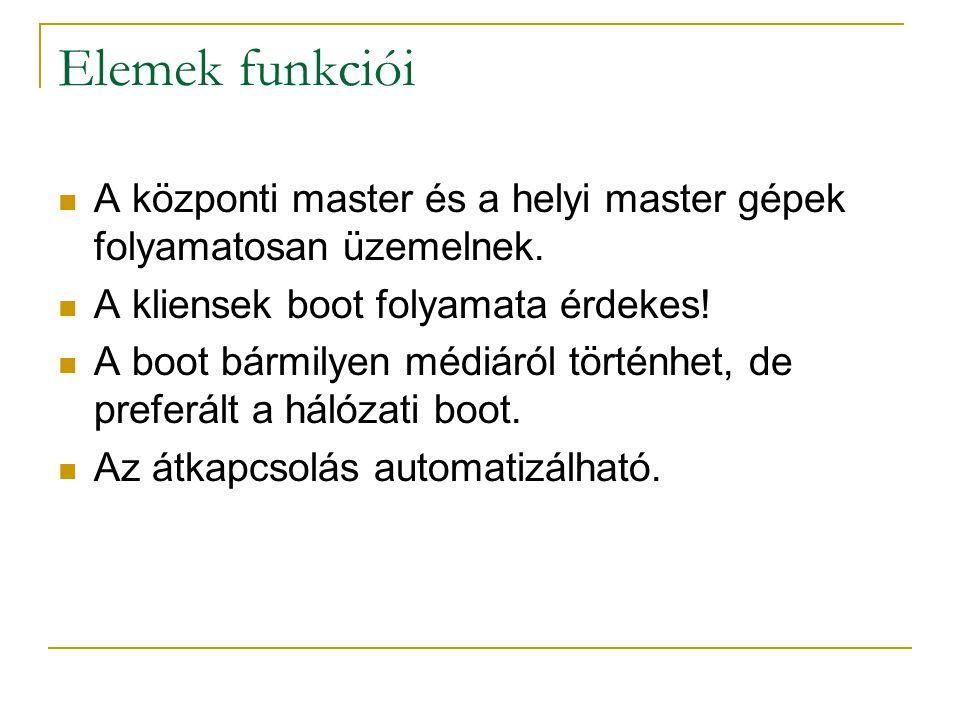 Elemek funkciói A központi master és a helyi master gépek folyamatosan üzemelnek. A kliensek boot folyamata érdekes! A boot bármilyen médiáról történh