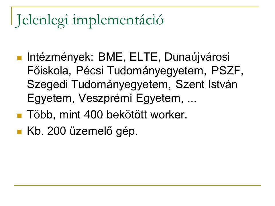 Jelenlegi implementáció Intézmények: BME, ELTE, Dunaújvárosi Főiskola, Pécsi Tudományegyetem, PSZF, Szegedi Tudományegyetem, Szent István Egyetem, Ves