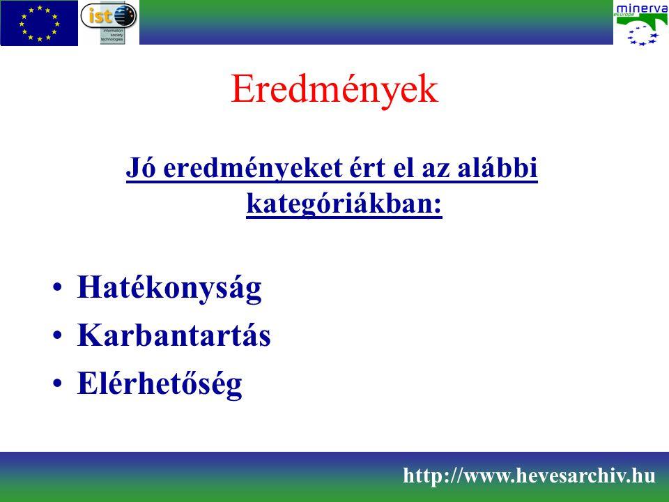 Eredmények Jó eredményeket ért el az alábbi kategóriákban: Hatékonyság Karbantartás Elérhetőség http://www.hevesarchiv.hu