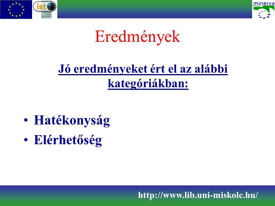 Eredmények Jó eredményeket ért el az alábbi kategóriákban: Hatékonyság Elérhetőség http://www.lib.uni-miskolc.hu/