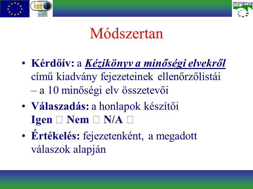 Módszertan Kérdőív: a Kézikönyv a minőségi elvekről című kiadvány fejezeteinek ellenőrzőlistái – a 10 minőségi elv összetevői Válaszadás: a honlapok k
