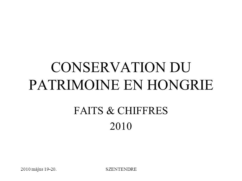 CONSERVATION DU PATRIMOINE EN HONGRIE FAITS & CHIFFRES 2010 2010 május 19-20.SZENTENDRE
