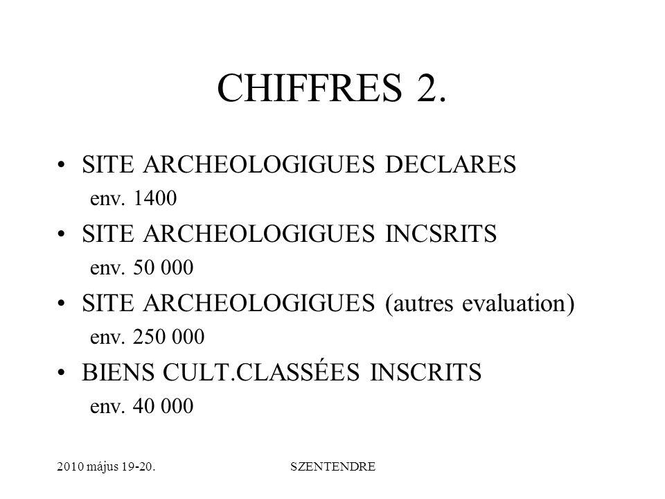 CHIFFRES 2. SITE ARCHEOLOGIGUES DECLARES env. 1400 SITE ARCHEOLOGIGUES INCSRITS env.