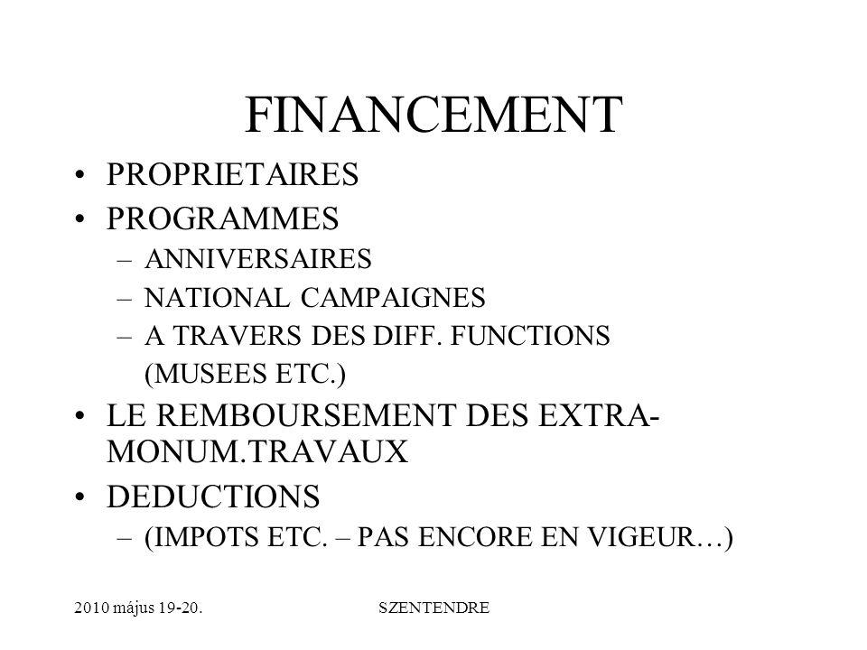 FINANCEMENT PROPRIETAIRES PROGRAMMES –ANNIVERSAIRES –NATIONAL CAMPAIGNES –A TRAVERS DES DIFF.