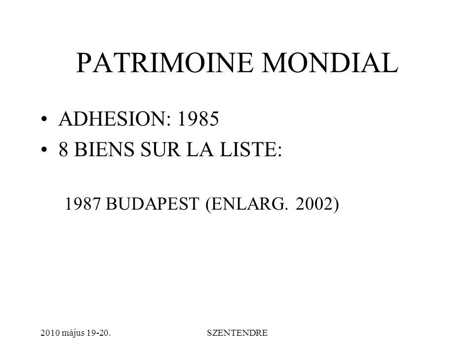 PATRIMOINE MONDIAL ADHESION: 1985 8 BIENS SUR LA LISTE: 1987 BUDAPEST (ENLARG.