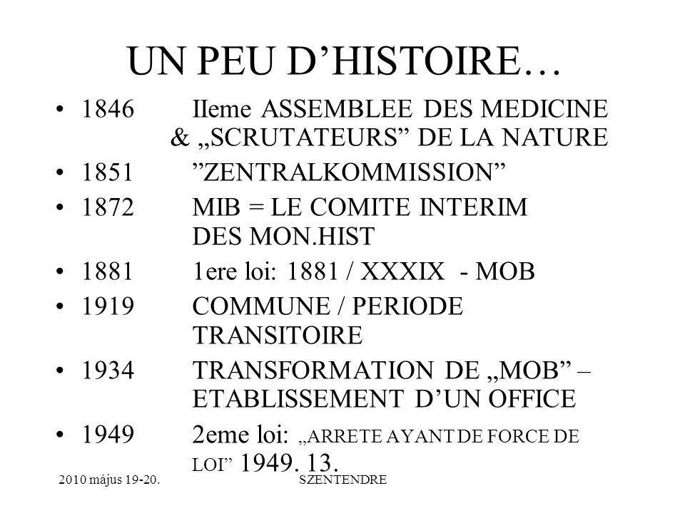 """UN PEU D'HISTOIRE… 1846 IIeme ASSEMBLEE DES MEDICINE & """"SCRUTATEURS DE LA NATURE 1851 ZENTRALKOMMISSION 1872 MIB = LE COMITE INTERIM DES MON.HIST 18811ere loi: 1881 / XXXIX - MOB 1919COMMUNE / PERIODE TRANSITOIRE 1934TRANSFORMATION DE """"MOB – ETABLISSEMENT D'UN OFFICE 19492eme loi: """"ARRETE AYANT DE FORCE DE LOI 1949."""
