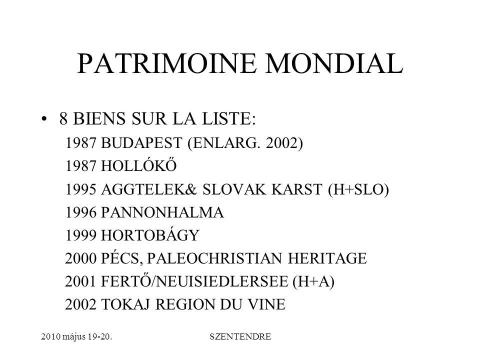 PATRIMOINE MONDIAL 8 BIENS SUR LA LISTE: 1987 BUDAPEST (ENLARG.