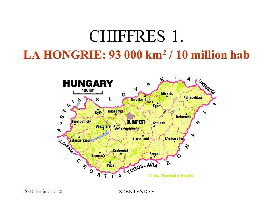 CHIFFRES 1. LA HONGRIE: 93 000 km 2 / 10 million hab 2010 május 19-20.SZENTENDRE