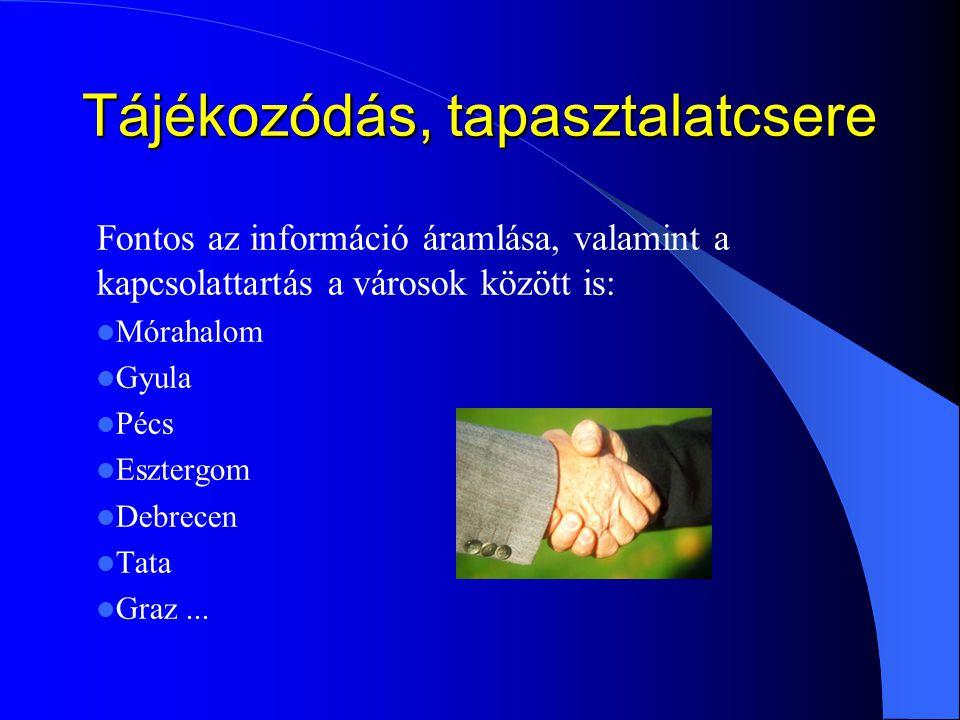 Tájékozódás, tapasztalatcsere Fontos az információ áramlása, valamint a kapcsolattartás a városok között is: Mórahalom Gyula Pécs Esztergom Debrecen T