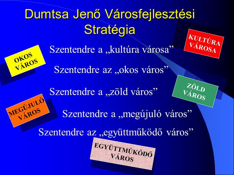 Dumtsa Jenő Városfejlesztési Stratégia KULTÚRA VÁROSA OKOS VÁROS OKOS VÁROS ZÖLD VÁROS ZÖLD VÁROS MEGÚJULÓ VÁROS MEGÚJULÓ VÁROS EGYÜTTMŰKÖDŐ VÁROS EGY
