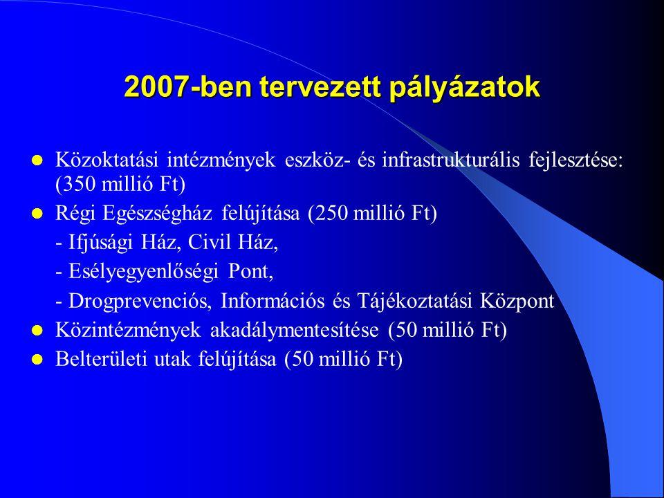 2007-ben tervezett pályázatok Közoktatási intézmények eszköz- és infrastrukturális fejlesztése: (350 millió Ft) Régi Egészségház felújítása (250 milli