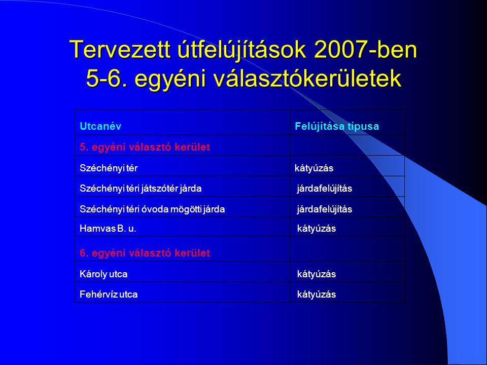 Tervezett útfelújítások 2007-ben 5-6. egyéni választókerületek UtcanévFelújítása típusa 5. egyéni választó kerület Széchényi térkátyúzás Széchényi tér