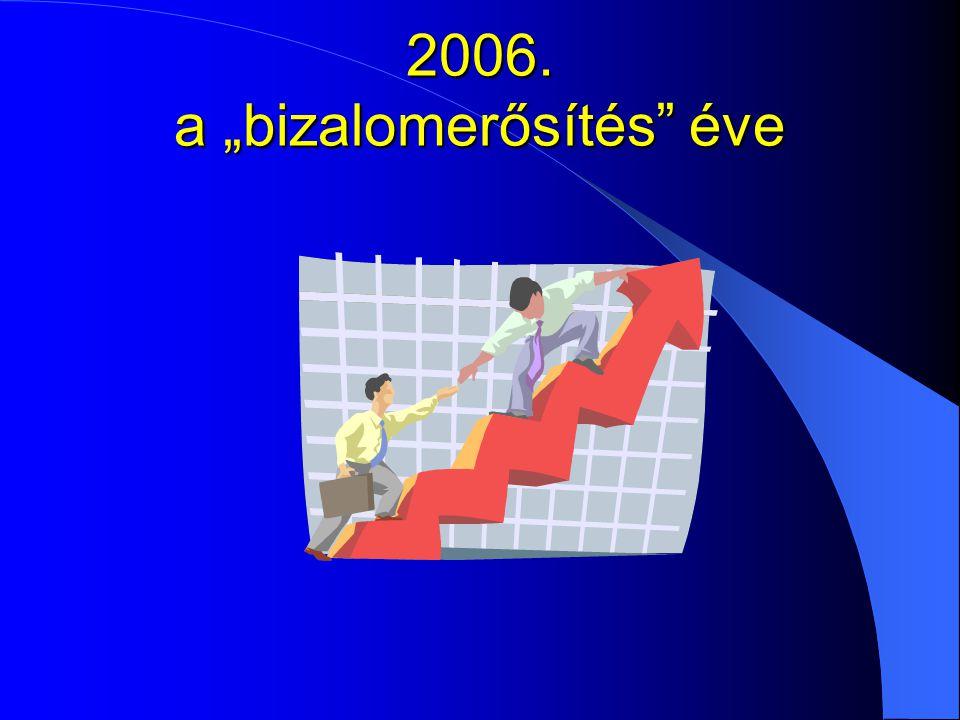 """2006. a """"bizalomerősítés"""" éve"""