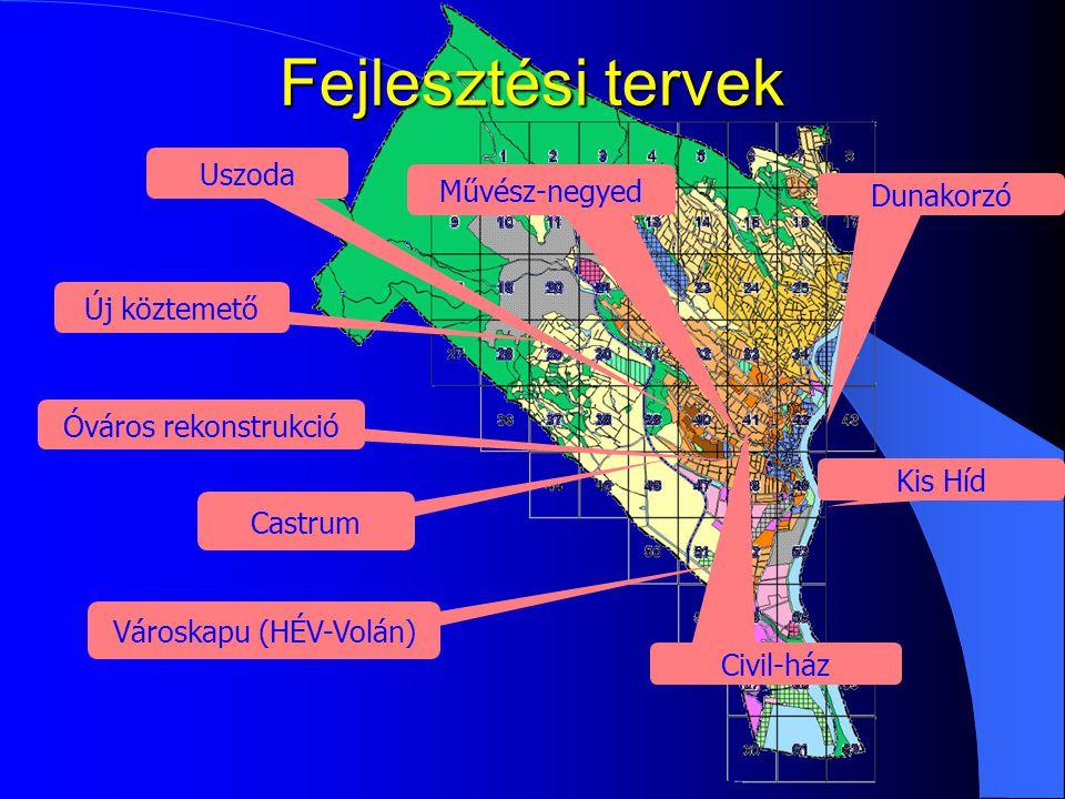 : Városkapu (HÉV-Volán) Óváros rekonstrukció Új köztemető Uszoda Civil-ház Kis Híd Castrum Művész-negyed Dunakorzó Fejlesztési tervek