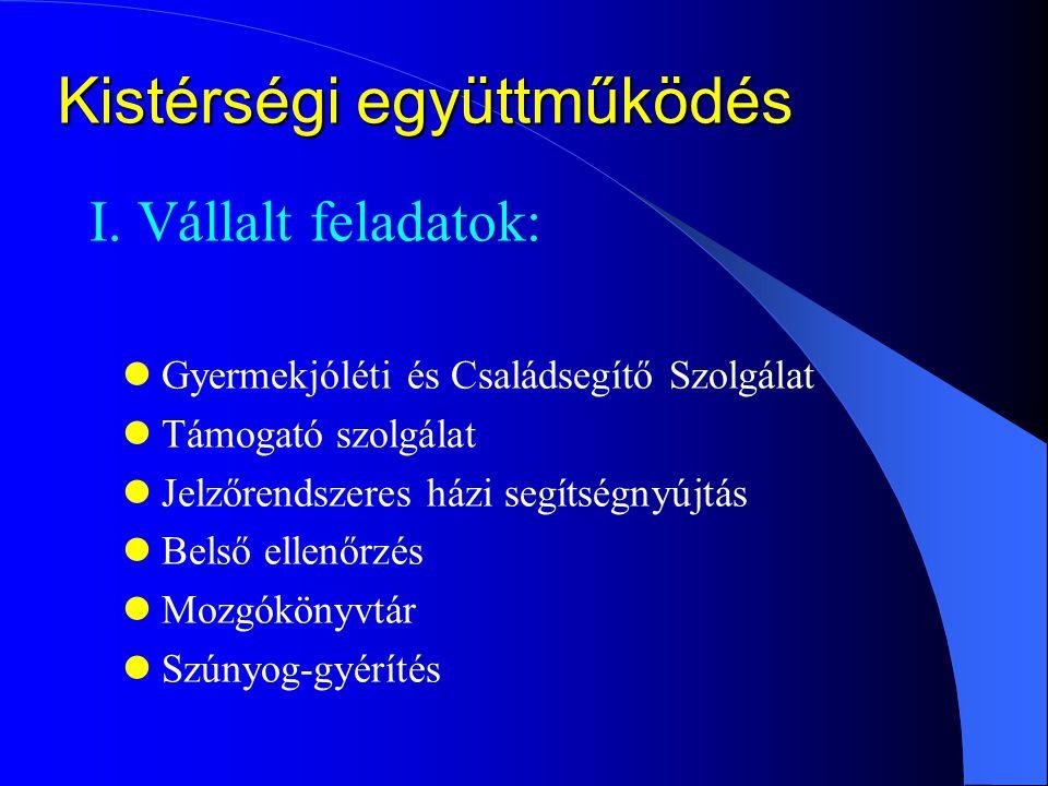 Kistérségi együttműködés Gyermekjóléti és Családsegítő Szolgálat Támogató szolgálat Jelzőrendszeres házi segítségnyújtás Belső ellenőrzés Mozgókönyvtá